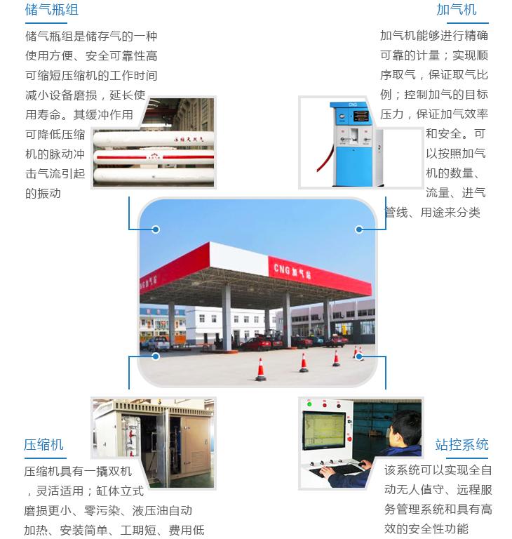 cng储气槽车规格_CNG加气站设备建设项目-CNG加气站-煤改气设备,气化站设备,加气站 ...